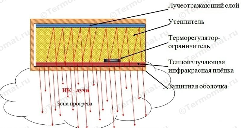 схема ел устройства экономии электричества - Ппланета схем.