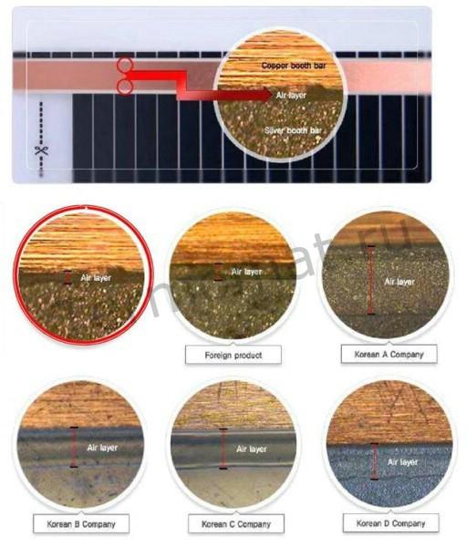 Сравнение качества heat plus.jpg